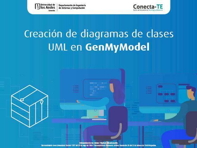 Creación de diagramas de clases UML en GenMyModel